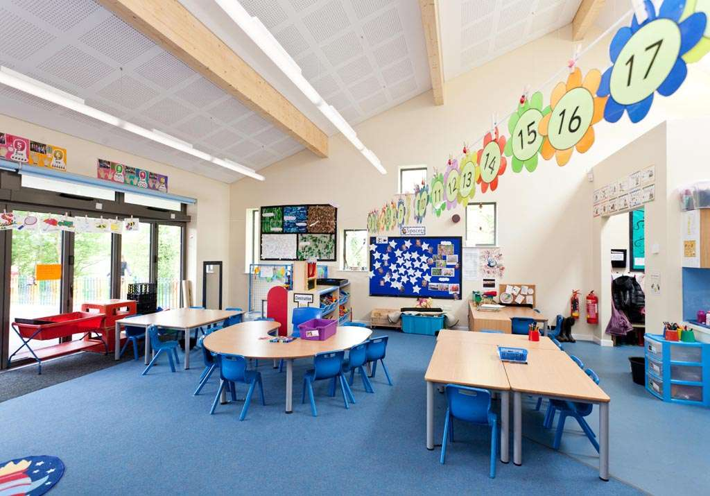 primary school classroom interior design